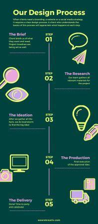 Desain Industri untuk bentuk produk pabrikan